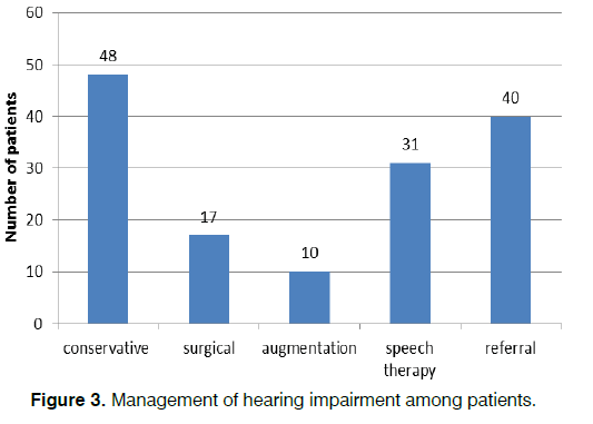 Tinnitus-Management-hearing