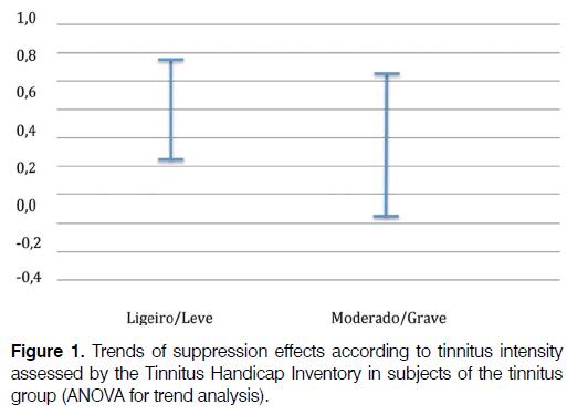 Tinnitus-Prevalence-tinnitus