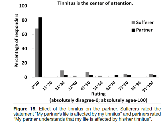 Tinnitus-life
