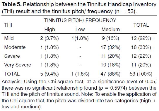Tinnitus-tinnitus-pitch