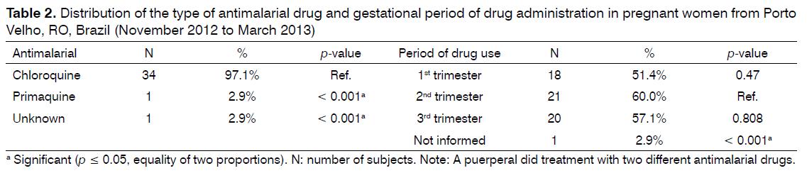 tinnitus-antimalarial-drug