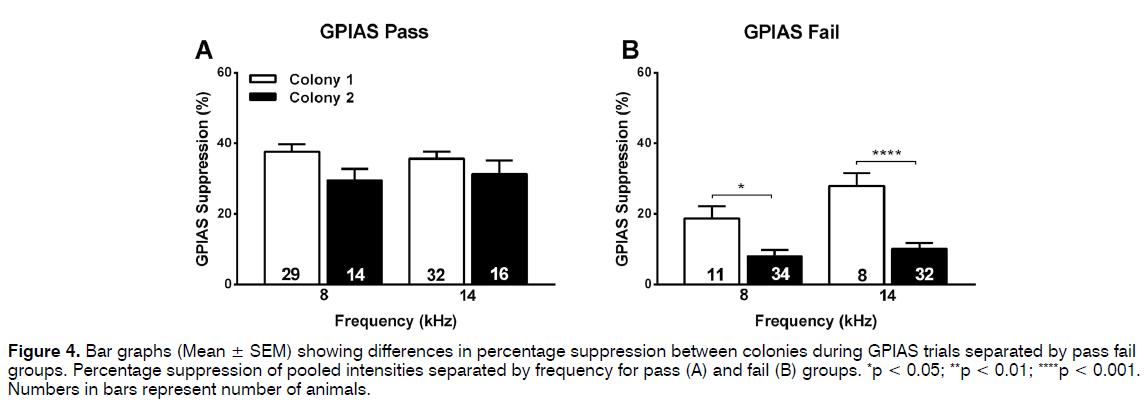 tinnitus-frequency-pass