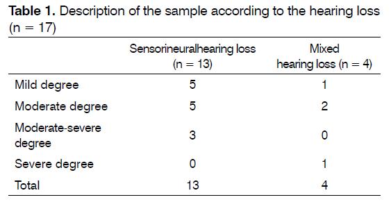 tinnitus-hearing-loss