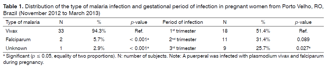 tinnitus-malaria-infection