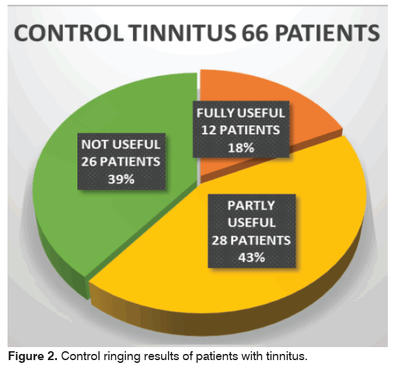 tinnitus-patients-tinnitus