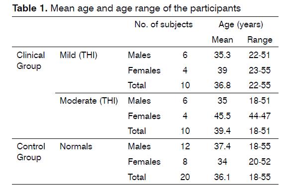 tinnitus-range-participants