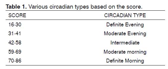 tinnitus-various-circadian